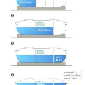 ถังบำบัดน้ำเสียสำเร็จรูปขนาดใหญ่ราคาย่อมเยาว์