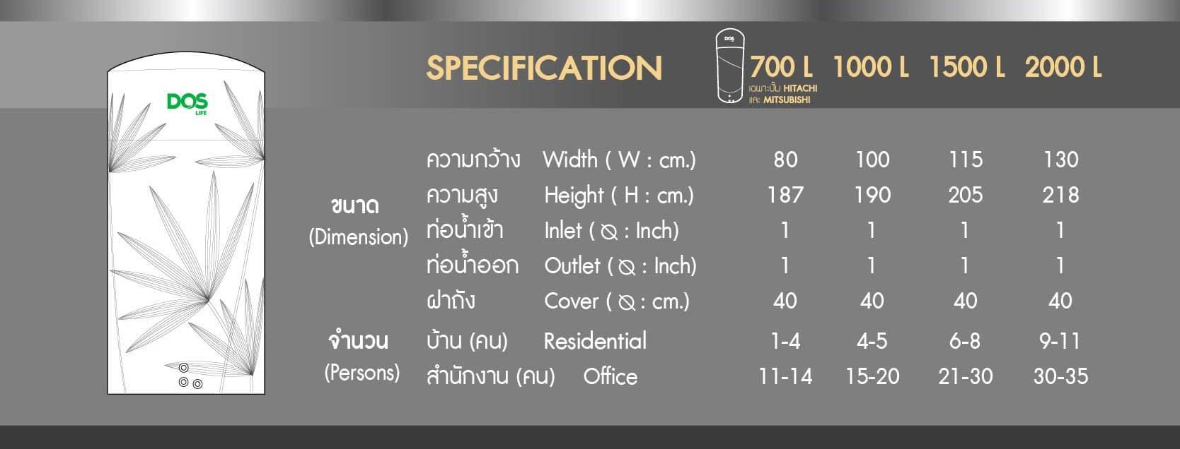 ขนาด ถังเก็บน้ำ DOS NATURA ขนาด 1500 ลิตร + ปั๊มน้ำ Hitachi WMP 150XX